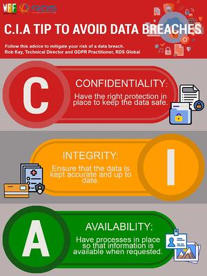 Infographic - RDS CIA data breach tip
